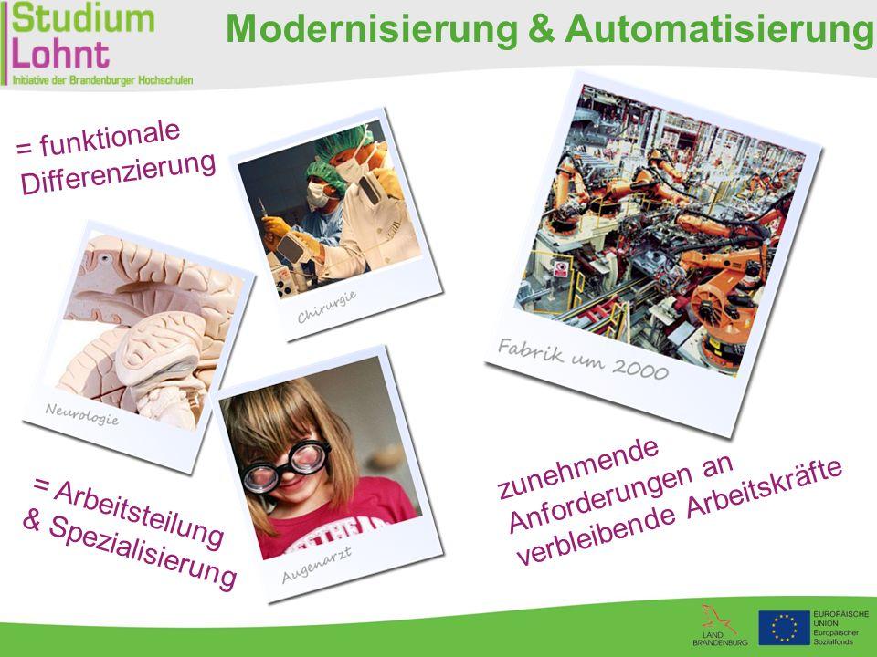 = Arbeitsteilung & Spezialisierung Modernisierung & Automatisierung = funktionale Differenzierung zunehmende Anforderungen an verbleibende Arbeitskräf