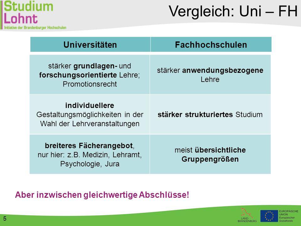 5 Vergleich: Uni – FH Aber inzwischen gleichwertige Abschlüsse! stärker grundlagen- und forschungsorientierte Lehre; Promotionsrecht stärker anwendung
