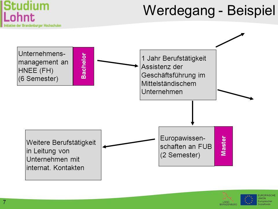 7 Werdegang - Beispiel Master Bachelor Europawissen-schaften an FUB(2 Semester) Unternehmens-management anHNEE (FH)(6 Semester) 1 Jahr Berufstätigkeit