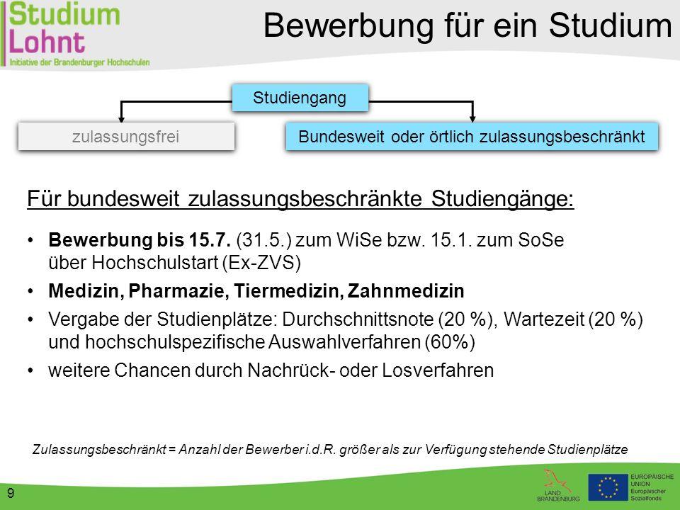 20 Was kostet ein Studium in Eberswalde? 724,20 € pro Monat (Quelle: Unicum 09/11)