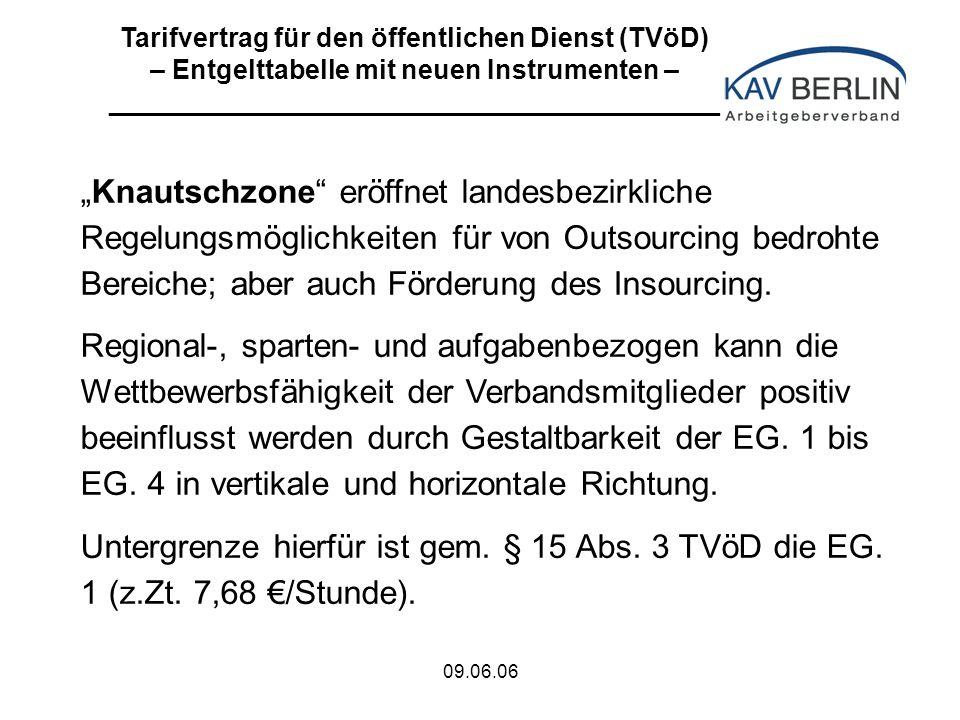 """09.06.06 """"Knautschzone eröffnet landesbezirkliche Regelungsmöglichkeiten für von Outsourcing bedrohte Bereiche; aber auch Förderung des Insourcing."""