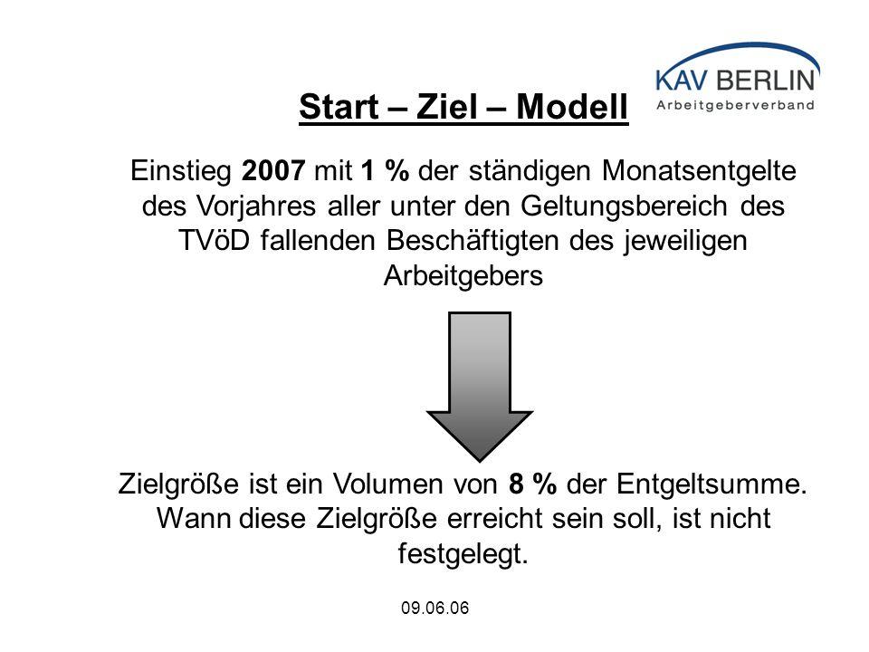 09.06.06 Start – Ziel – Modell Einstieg 2007 mit 1 % der ständigen Monatsentgelte des Vorjahres aller unter den Geltungsbereich des TVöD fallenden Beschäftigten des jeweiligen Arbeitgebers Zielgröße ist ein Volumen von 8 % der Entgeltsumme.