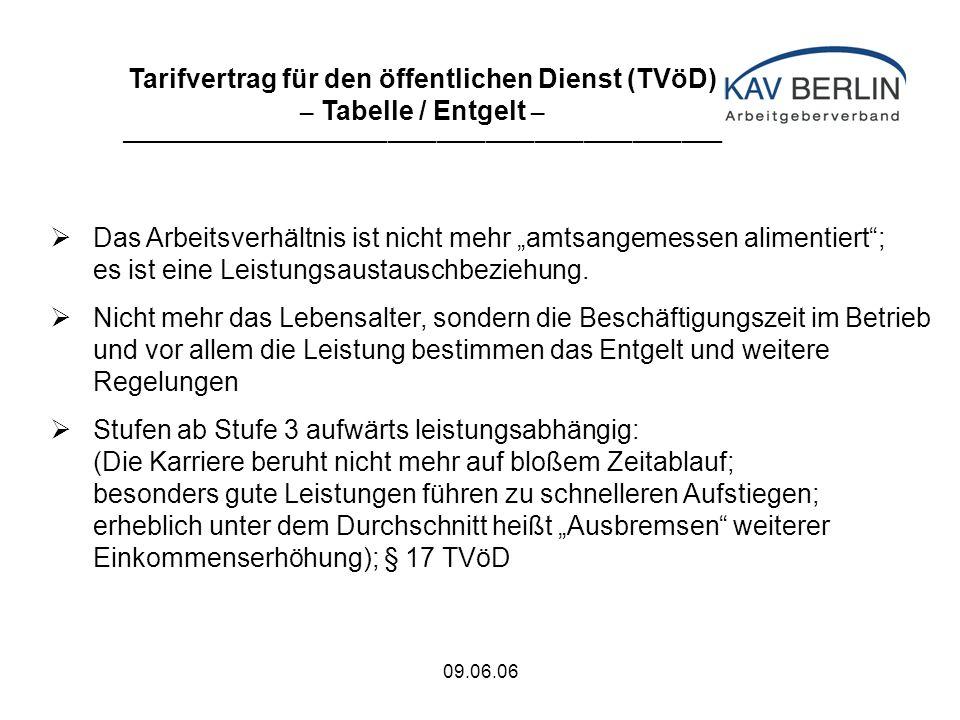 09.06.06 TVöD Neues Arbeitszeitrecht