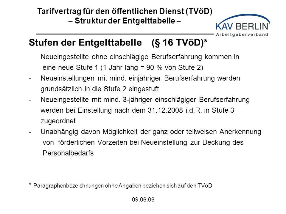09.06.06 Stufen der Entgelttabelle (§ 16 TVöD)* - Neueingestellte ohne einschlägige Berufserfahrung kommen in eine neue Stufe 1 (1 Jahr lang = 90 % von Stufe 2) - Neueinstellungen mit mind.