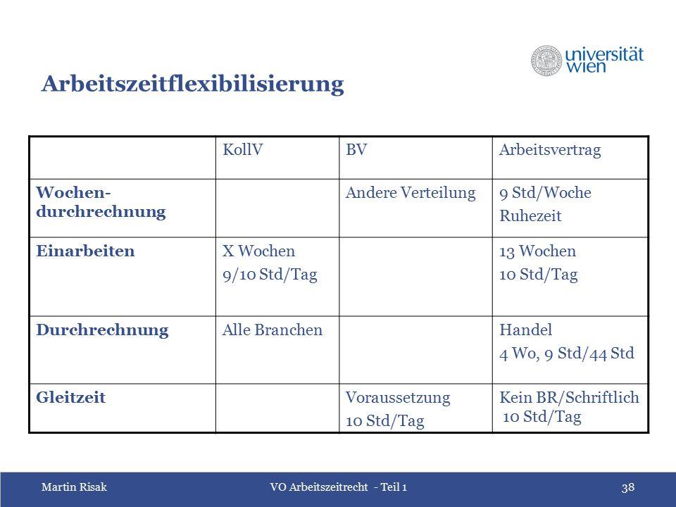 Martin RisakVO Arbeitszeitrecht - Teil 138 Arbeitszeitflexibilisierung KollVBVArbeitsvertrag Wochen- durchrechnung Andere Verteilung9 Std/Woche Ruheze