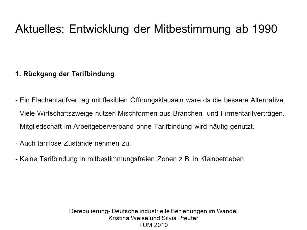 Aktuelles: Entwicklung der Mitbestimmung ab 1990 1.