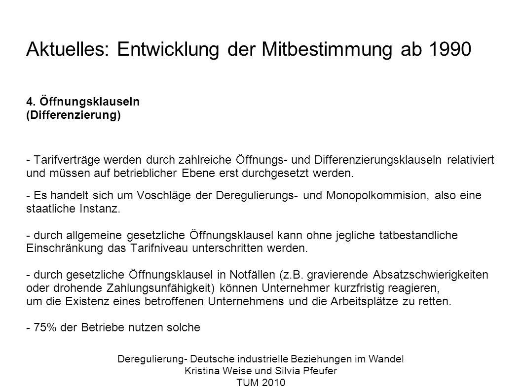 Aktuelles: Entwicklung der Mitbestimmung ab 1990 4.