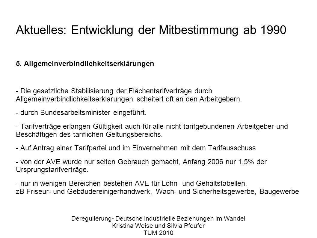 Aktuelles: Entwicklung der Mitbestimmung ab 1990 5.
