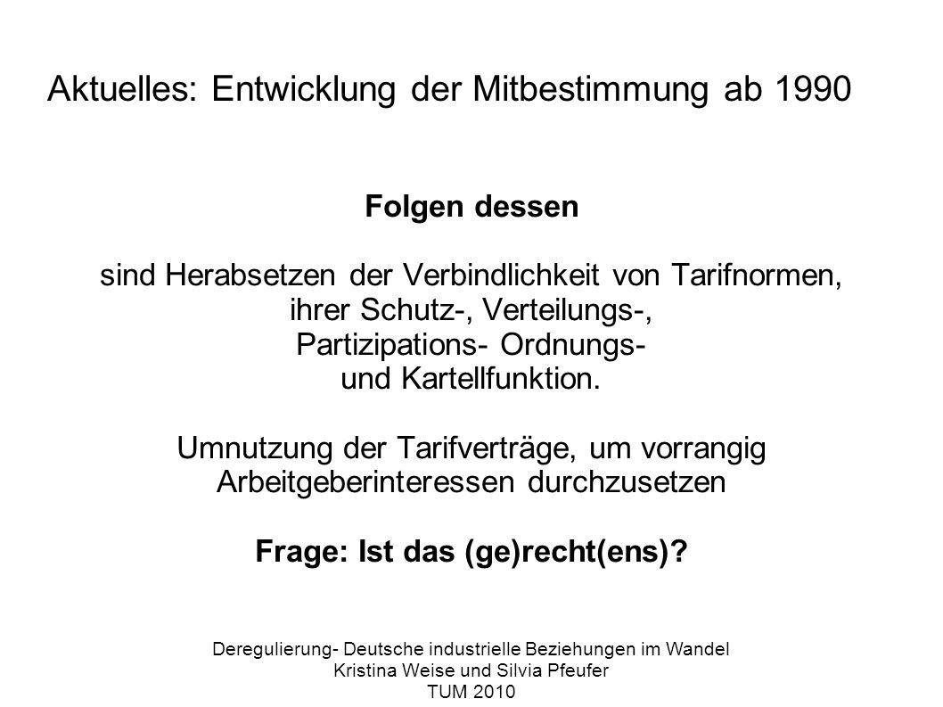 Aktuelles: Entwicklung der Mitbestimmung ab 1990 Folgen dessen sind Herabsetzen der Verbindlichkeit von Tarifnormen, ihrer Schutz-, Verteilungs-, Partizipations- Ordnungs- und Kartellfunktion.