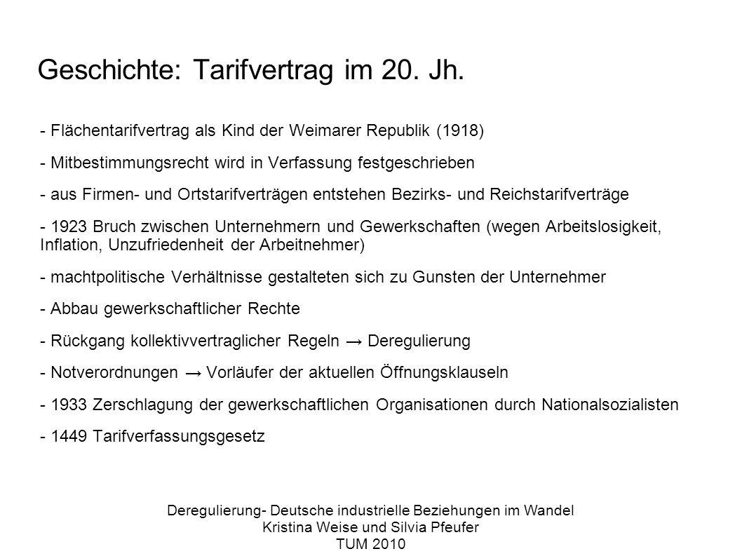 Geschichte: Tarifvertrag im 20. Jh.