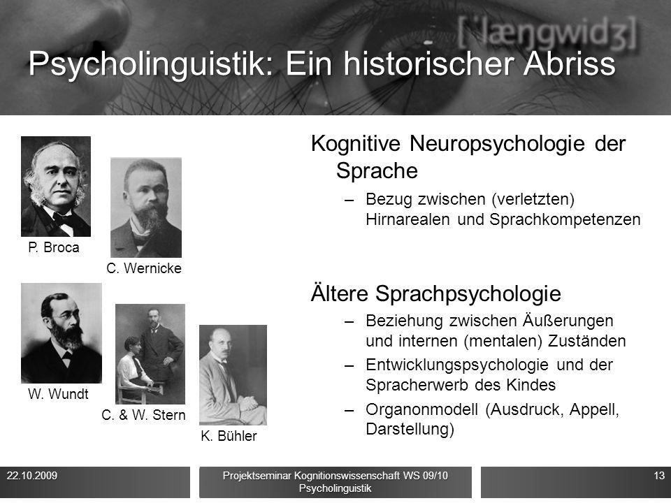Psycholinguistik: Ein historischer Abriss Kognitive Neuropsychologie der Sprache –Bezug zwischen (verletzten) Hirnarealen und Sprachkompetenzen Ältere