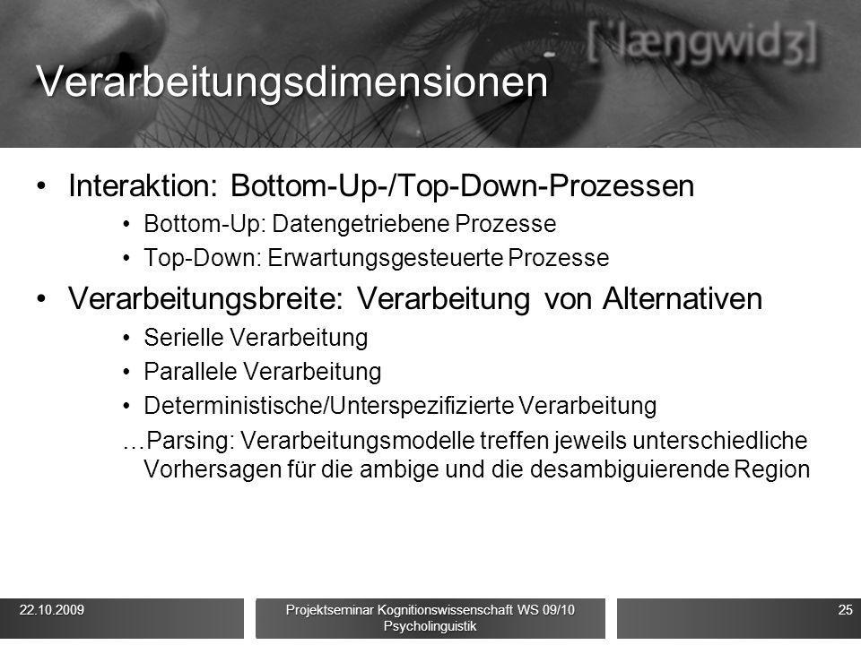 Verarbeitungsdimensionen Interaktion: Bottom-Up-/Top-Down-Prozessen Bottom-Up: Datengetriebene Prozesse Top-Down: Erwartungsgesteuerte Prozesse Verarbeitungsbreite: Verarbeitung von Alternativen Serielle Verarbeitung Parallele Verarbeitung Deterministische/Unterspezifizierte Verarbeitung …Parsing: Verarbeitungsmodelle treffen jeweils unterschiedliche Vorhersagen für die ambige und die desambiguierende Region 22.10.2009 22.10.2009 Projektseminar Kognitionswissenschaft WS 09/10 Psycholinguistik 25