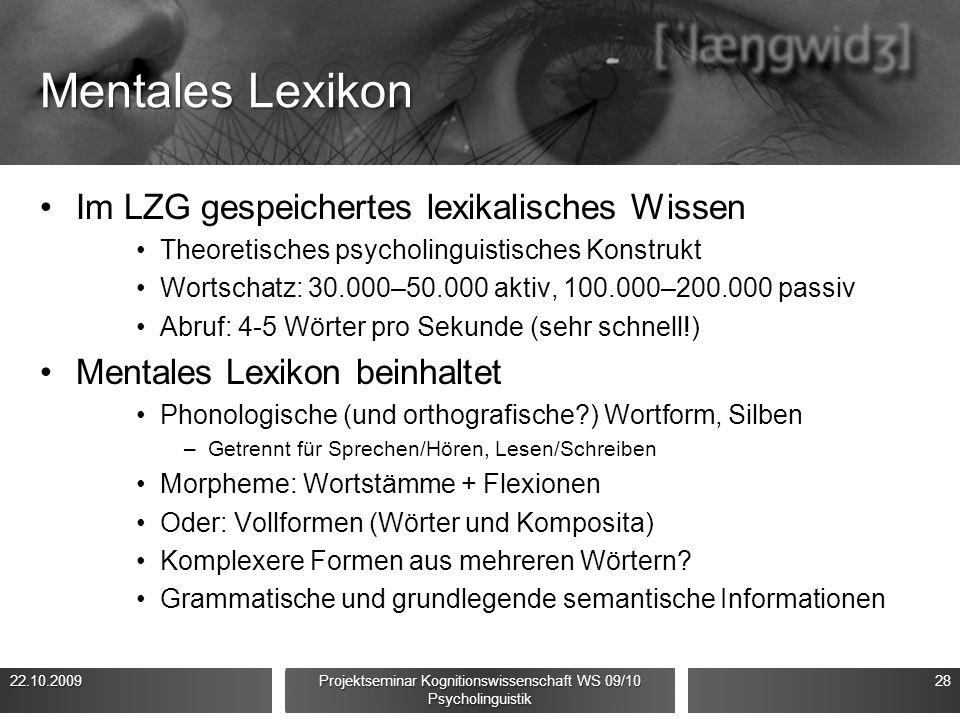 Mentales Lexikon Im LZG gespeichertes lexikalisches Wissen Theoretisches psycholinguistisches Konstrukt Wortschatz: 30.000–50.000 aktiv, 100.000–200.0