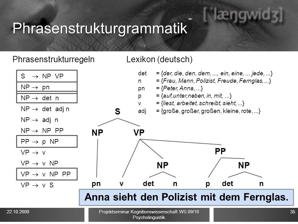 Phrasenstrukturgrammatik Phrasenstrukturregeln S  NP VP NP  pn NP  det n NP  det adj n NP  adj n NP  NP PP PP  p NP VP  v VP  v NP VP  v NP PP VP  v S 22.10.2009 22.10.2009 Projektseminar Kognitionswissenschaft WS 09/10 Psycholinguistik 35 Lexikon (deutsch) det= {der, die, den, dem,..., ein, eine,...