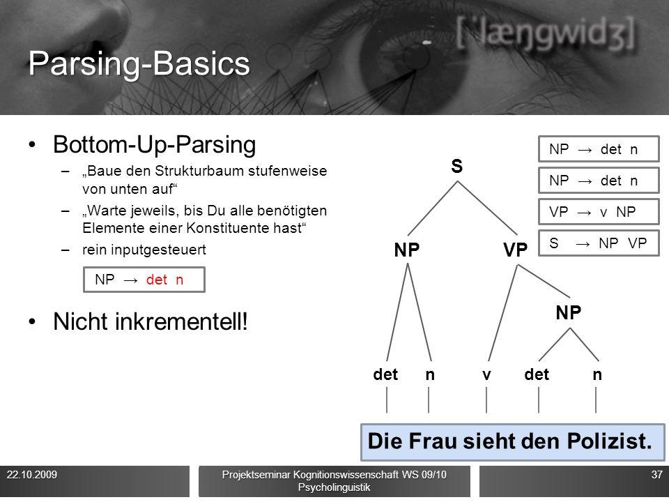 """Parsing-Basics Bottom-Up-Parsing –""""Baue den Strukturbaum stufenweise von unten auf –""""Warte jeweils, bis Du alle benötigten Elemente einer Konstituente hast –rein inputgesteuert Nicht inkrementell."""