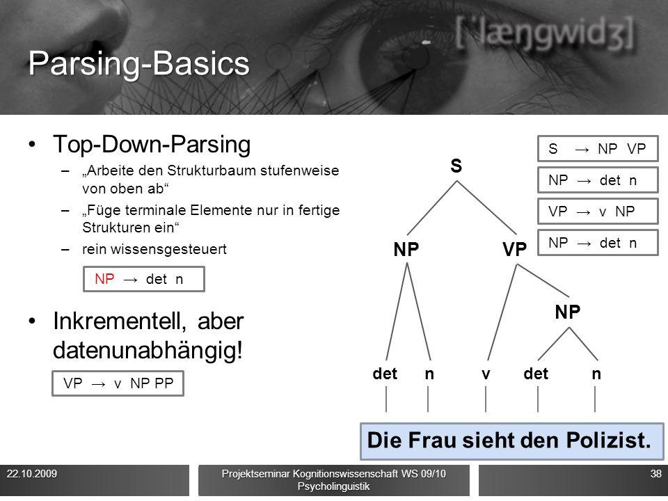 """Parsing-Basics Top-Down-Parsing –""""Arbeite den Strukturbaum stufenweise von oben ab –""""Füge terminale Elemente nur in fertige Strukturen ein –rein wissensgesteuert Inkrementell, aber datenunabhängig."""