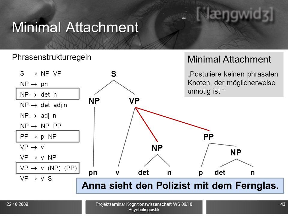 Minimal Attachment Phrasenstrukturregeln S  NP VP NP  pn NP  det n NP  det adj n NP  adj n NP  NP PP PP  p NP VP  v VP  v NP VP  v (NP) (PP) VP  v S 22.10.2009 22.10.2009 Projektseminar Kognitionswissenschaft WS 09/10 Psycholinguistik 43 Anna sieht den Polizist mit dem Fernglas.