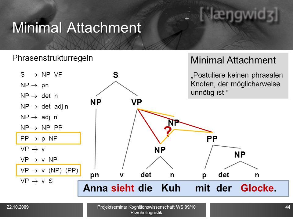 Minimal Attachment Phrasenstrukturregeln S  NP VP NP  pn NP  det n NP  det adj n NP  adj n NP  NP PP PP  p NP VP  v VP  v NP VP  v (NP) (PP) VP  v S 22.10.2009 22.10.2009 Projektseminar Kognitionswissenschaft WS 09/10 Psycholinguistik 44 Anna sieht die Kuh mit der Glocke.