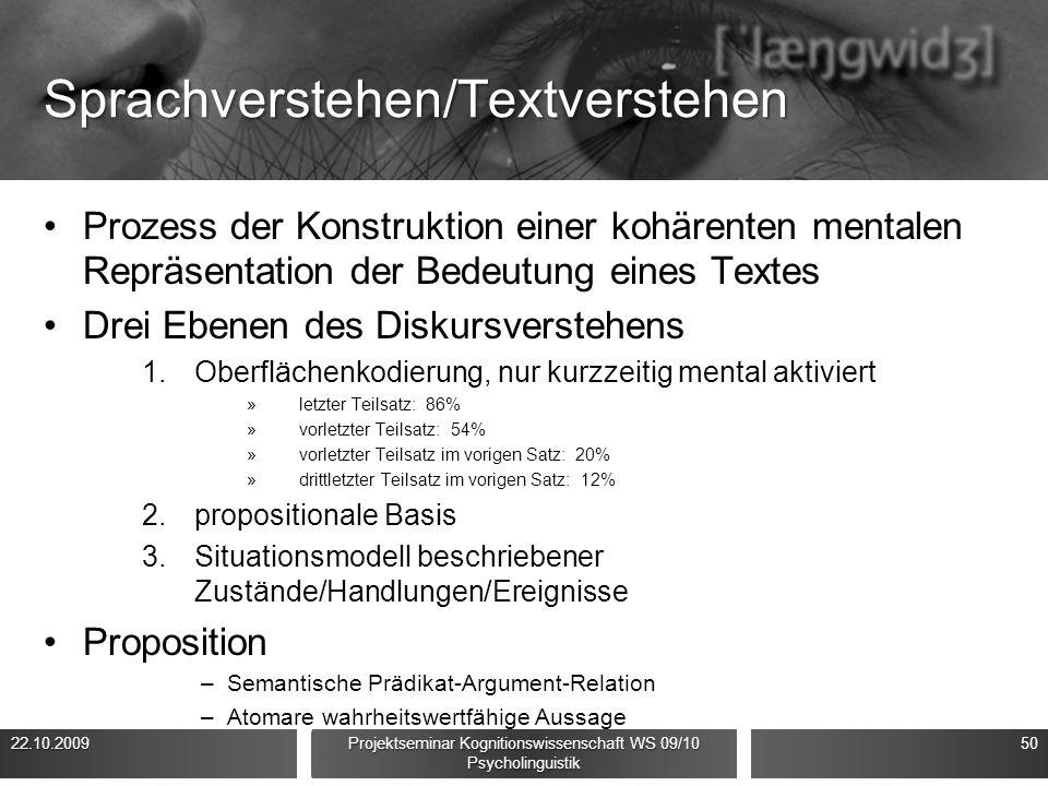 Sprachverstehen/Textverstehen Prozess der Konstruktion einer kohärenten mentalen Repräsentation der Bedeutung eines Textes Drei Ebenen des Diskursvers