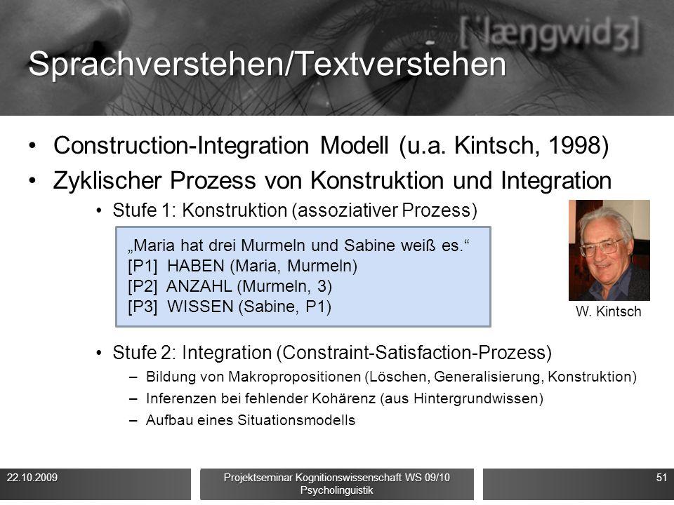 Sprachverstehen/Textverstehen Construction-Integration Modell (u.a. Kintsch, 1998) Zyklischer Prozess von Konstruktion und Integration Stufe 1: Konstr