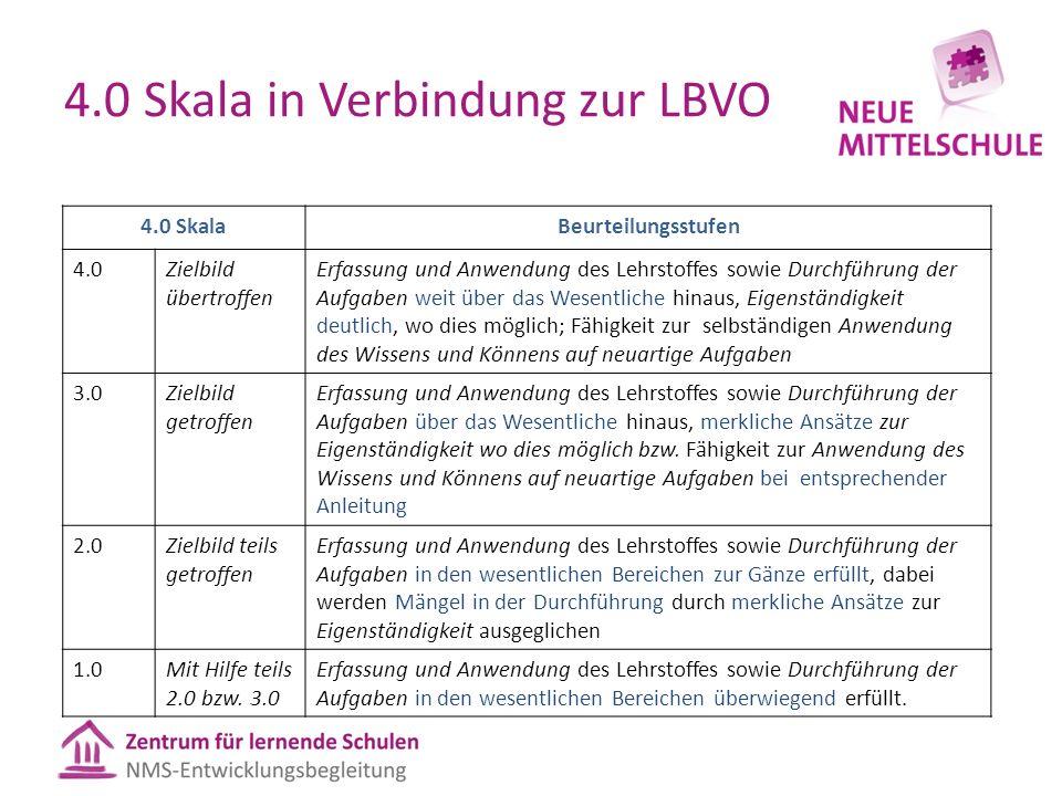 4.0 Skala in Verbindung zur LBVO 4.0 SkalaBeurteilungsstufen 4.0Zielbild übertroffen Erfassung und Anwendung des Lehrstoffes sowie Durchführung der Au