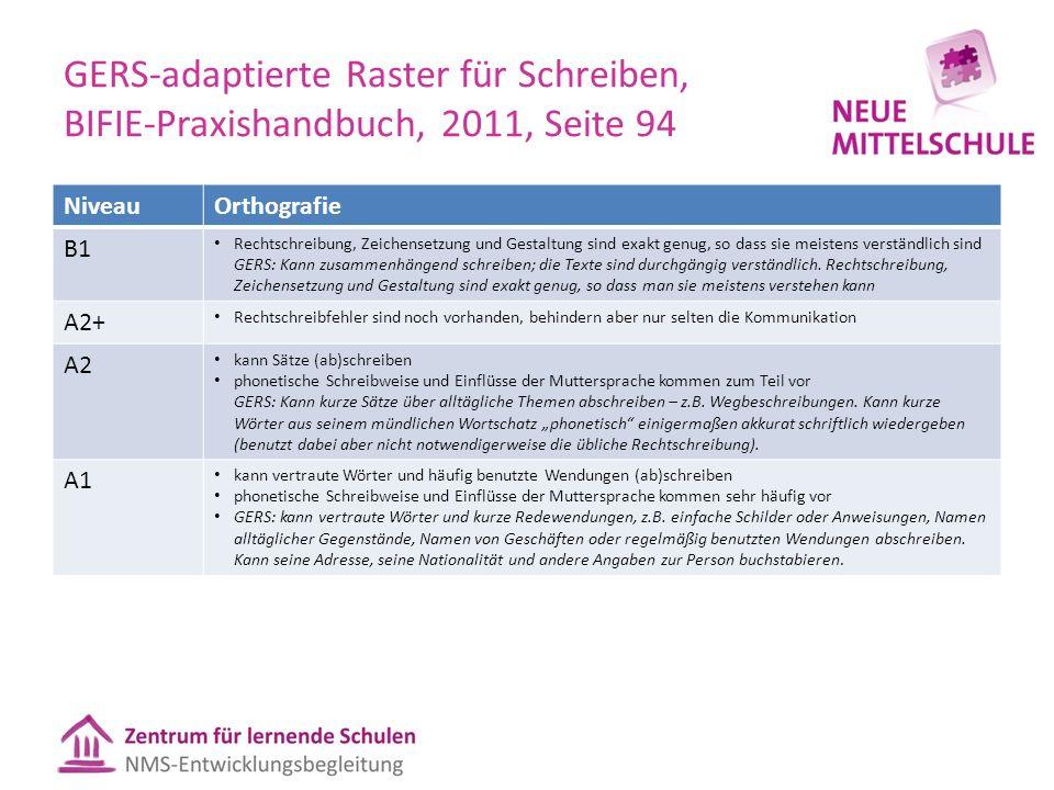 GERS-adaptierte Raster für Schreiben, BIFIE-Praxishandbuch, 2011, Seite 94 NiveauOrthografie B1 Rechtschreibung, Zeichensetzung und Gestaltung sind ex