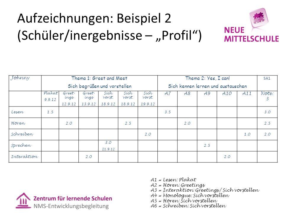 """Aufzeichnungen: Beispiel 2 (Schüler/inergebnisse – """"Profil ) Johnny Thema 1: Greet and Meet Sich begrüßen und vorstellen Thema 2: Yes, I can."""