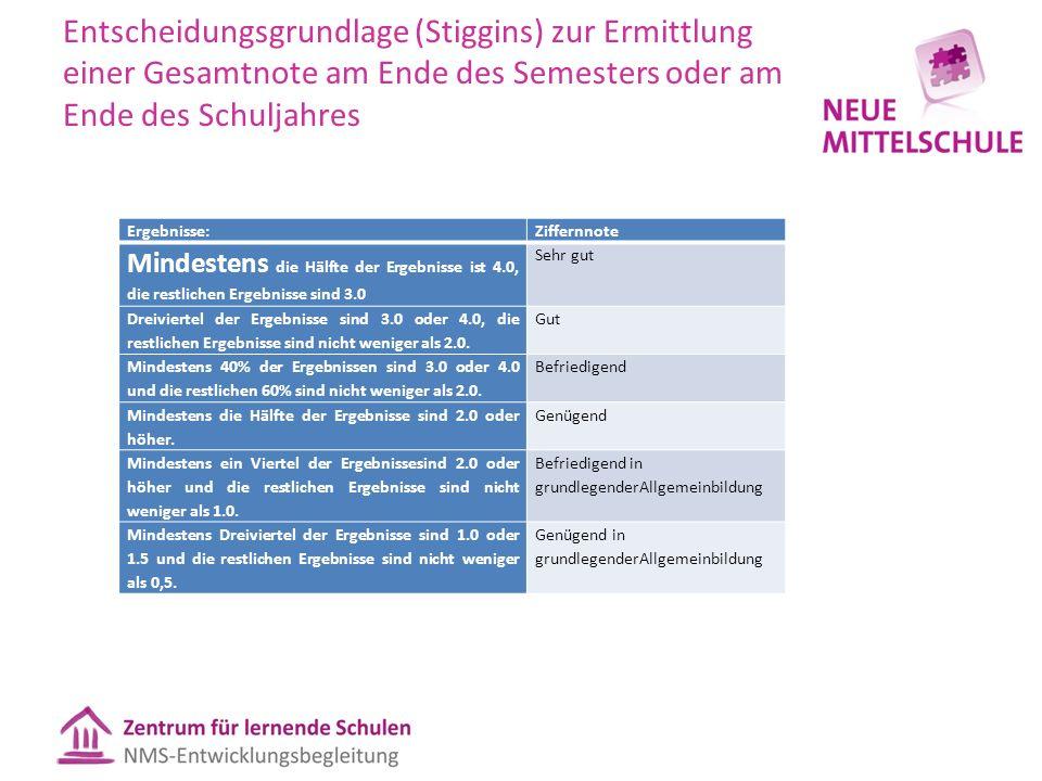 Entscheidungsgrundlage (Stiggins) zur Ermittlung einer Gesamtnote am Ende des Semesters oder am Ende des Schuljahres Ergebnisse:Ziffernnote Mindestens