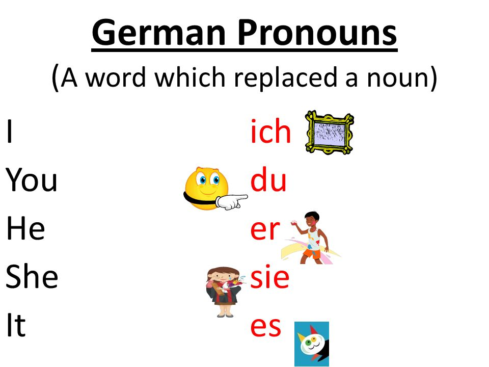 German Pronouns ( A word which replaced a noun) Wewir Y'allihr Theysie You (Formal) S ie Wie heisst ihr?