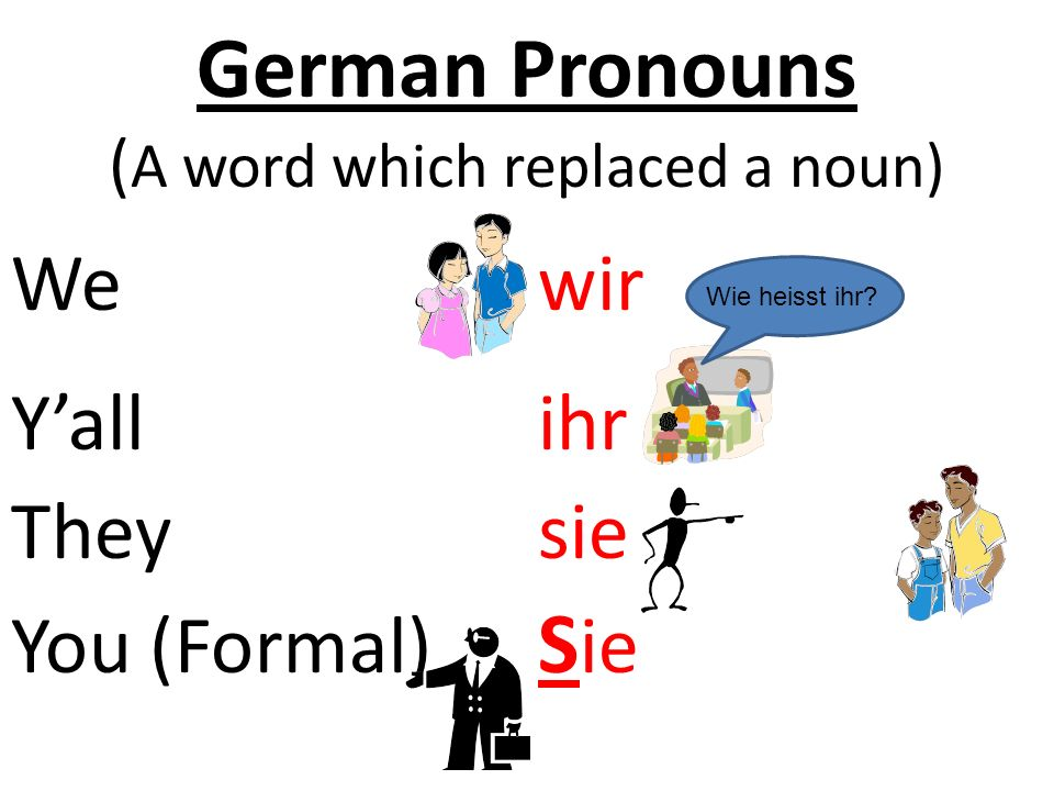 German Pronouns ( A word which replaced a noun) Wewir Y'allihr Theysie You (Formal) S ie Wie heisst ihr