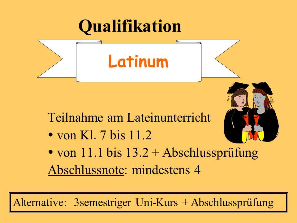 Für wen? - -für Schüler der franz. Sprache (als 2. Fremdsprache, Jgst.7) - ab Anfang Jgst. 10 - - für Schüler der franz. Sprache (als 3. Fremdsprache,