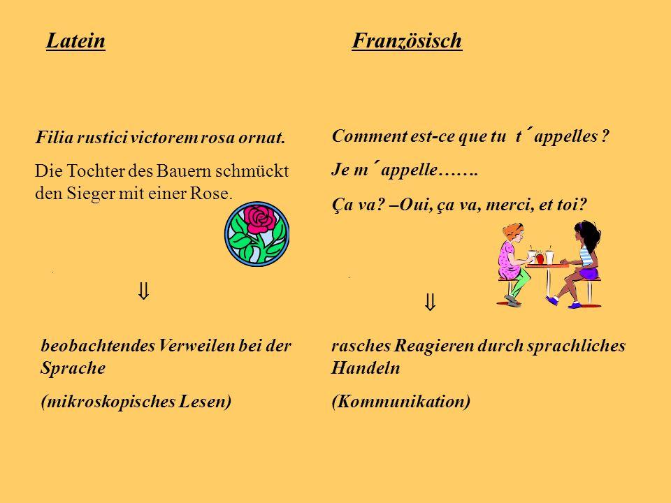Arbeits- und Lernmethoden beider Fächer II Latein - - genaues Analysieren von Formen, Wort- gruppen und Sätzen: Übersetzungsfähigkeit wird angestrebt Französisch - - Aussprache- und Hörverstehenstraining: Kommunikationsfähig- keit wird angestrebt Die Grammatik hat dienende Funktion: Sie wird an den Texten erarbeitet