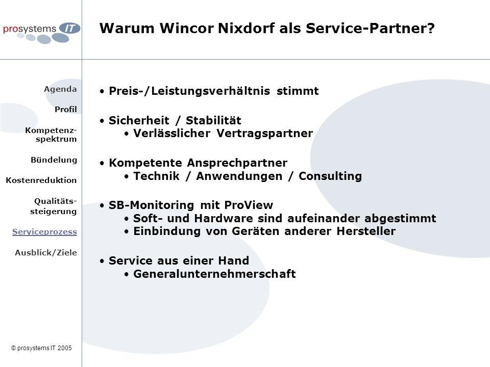 © prosystems IT 2005 Agenda Profil Kompetenz- spektrum Bündelung Kostenreduktion Qualitäts- steigerung Serviceprozess Ausblick/Ziele Warum Wincor Nixdorf als Service-Partner.
