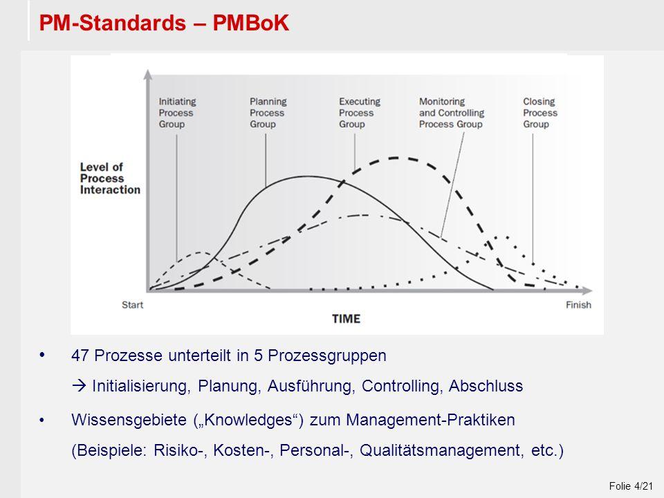 """Wintersemester 2009 / 2010 Folie 4/21 PM-Standards – PMBoK 47 Prozesse unterteilt in 5 Prozessgruppen  Initialisierung, Planung, Ausführung, Controlling, Abschluss Wissensgebiete (""""Knowledges ) zum Management-Praktiken (Beispiele: Risiko-, Kosten-, Personal-, Qualitätsmanagement, etc.)"""