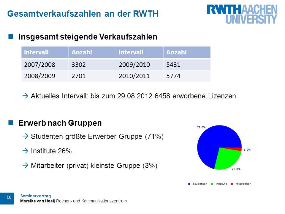 Seminarvortrag Mareike van Heel| Rechen- und Kommunikationszentrum 16 Gesamtverkaufszahlen an der RWTH Insgesamt steigende Verkaufszahlen  Aktuelles