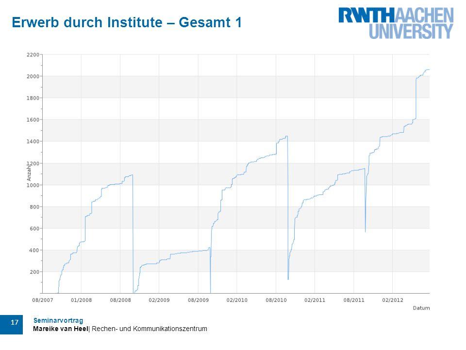 Seminarvortrag Mareike van Heel| Rechen- und Kommunikationszentrum 17 Erwerb durch Institute – Gesamt 1
