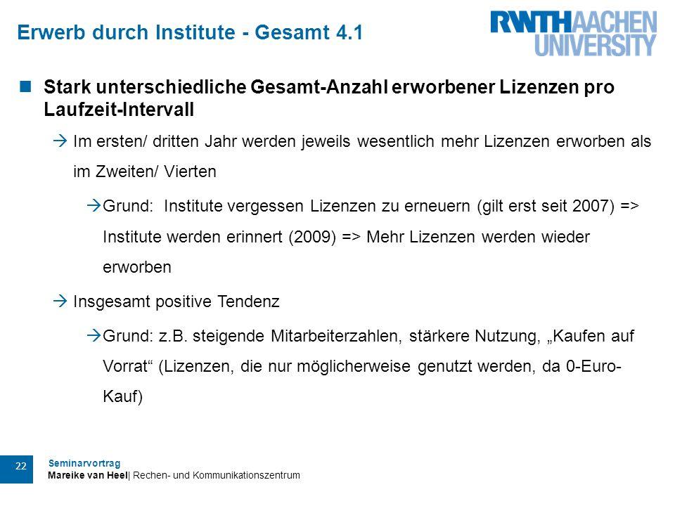 Seminarvortrag Mareike van Heel| Rechen- und Kommunikationszentrum 22 Erwerb durch Institute - Gesamt 4.1 Stark unterschiedliche Gesamt-Anzahl erworbe