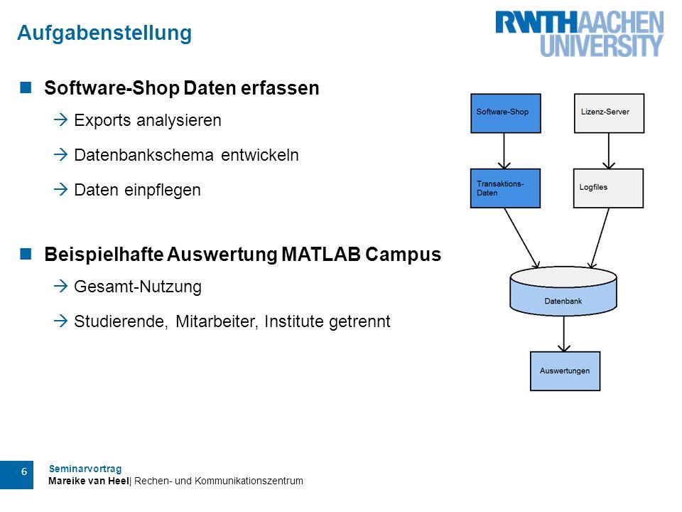 Seminarvortrag Mareike van Heel| Rechen- und Kommunikationszentrum 6 Aufgabenstellung Software-Shop Daten erfassen  Exports analysieren  Datenbanksc