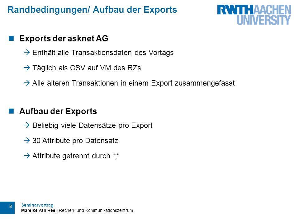Seminarvortrag Mareike van Heel| Rechen- und Kommunikationszentrum 8 Randbedingungen/ Aufbau der Exports Exports der asknet AG  Enthält alle Transakt