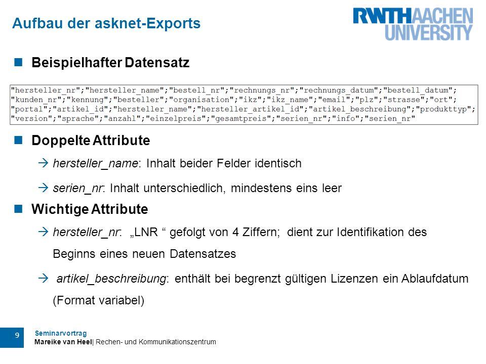 Seminarvortrag Mareike van Heel| Rechen- und Kommunikationszentrum 9 Aufbau der asknet-Exports Beispielhafter Datensatz Doppelte Attribute  herstelle