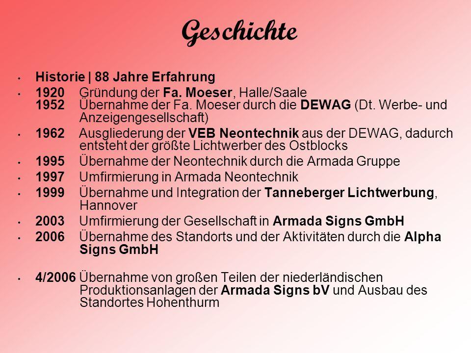 Geschichte Historie | 88 Jahre Erfahrung 1920 Gründung der Fa. Moeser, Halle/Saale 1952 Übernahme der Fa. Moeser durch die DEWAG (Dt. Werbe- und Anzei