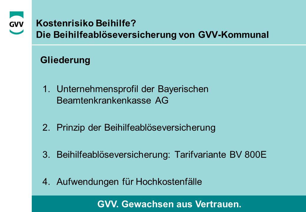 GVV. Gewachsen aus Vertrauen. Kostenrisiko Beihilfe? Die Beihilfeablöseversicherung von GVV-Kommunal Gliederung 1.Unternehmensprofil der Bayerischen B