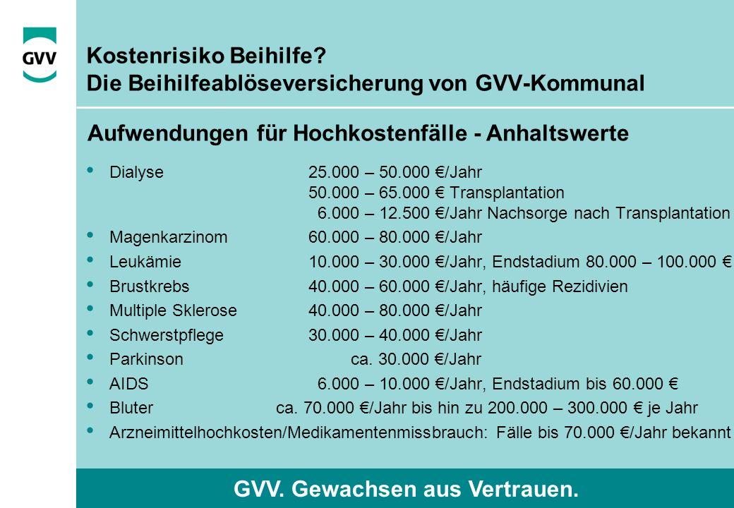 GVV. Gewachsen aus Vertrauen. Kostenrisiko Beihilfe? Die Beihilfeablöseversicherung von GVV-Kommunal Aufwendungen für Hochkostenfälle - Anhaltswerte D