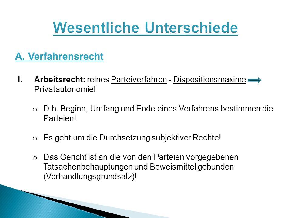 A. Verfahrensrecht I.Arbeitsrecht: reines Parteiverfahren - Dispositionsmaxime Privatautonomie.