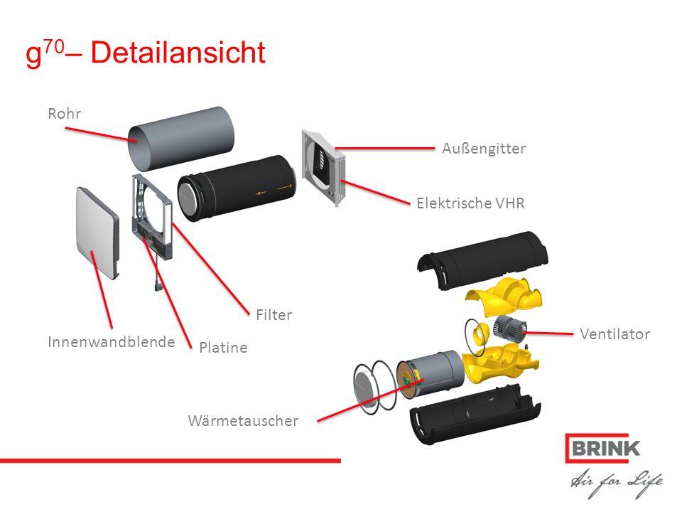 Platine Filter Innenwandblende Filter supply air Außengitter Ventilator Wärmetauscher Elektrische VHR Rohr g 70 – Detailansicht