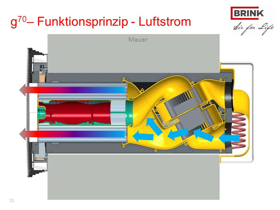 15 Exploded view Mauer g 70 – Funktionsprinzip - Luftstrom