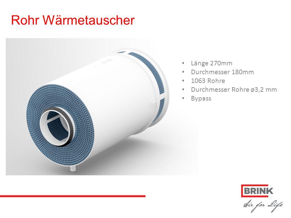Länge 270mm Durchmesser 180mm 1063 Rohre Durchmesser Rohre ø3,2 mm Bypass Rohr Wärmetauscher