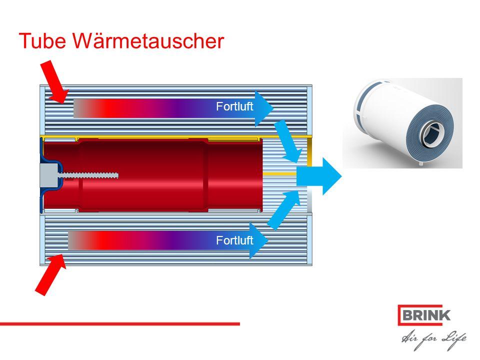 Fortluft Tube Wärmetauscher