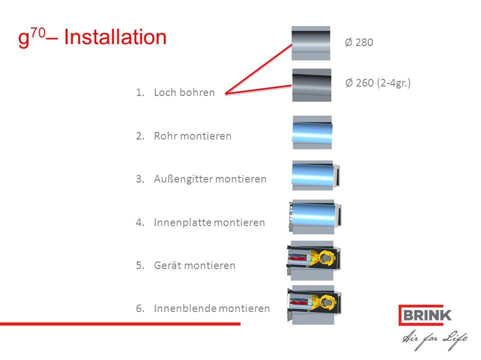 1.Loch bohren 2.Rohr montieren 3.Außengitter montieren 4.Innenplatte montieren 5.Gerät montieren 6.Innenblende montieren Ø 280 Ø 260 (2-4gr.) g 70 – Installation
