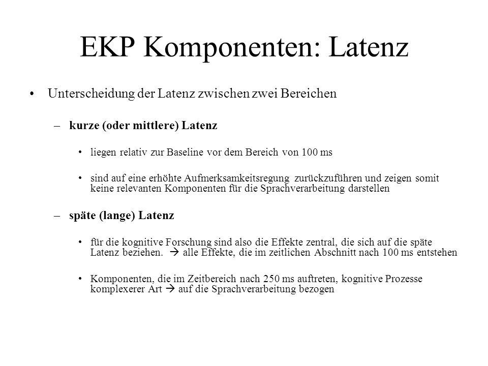 EKP Komponenten: Latenz Unterscheidung der Latenz zwischen zwei Bereichen –kurze (oder mittlere) Latenz liegen relativ zur Baseline vor dem Bereich vo